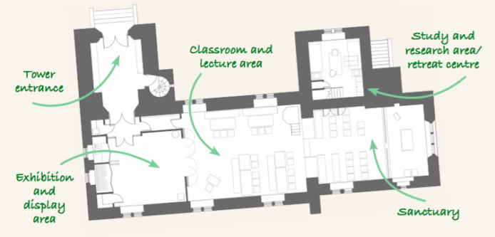 Internal plan for teaching space and worship